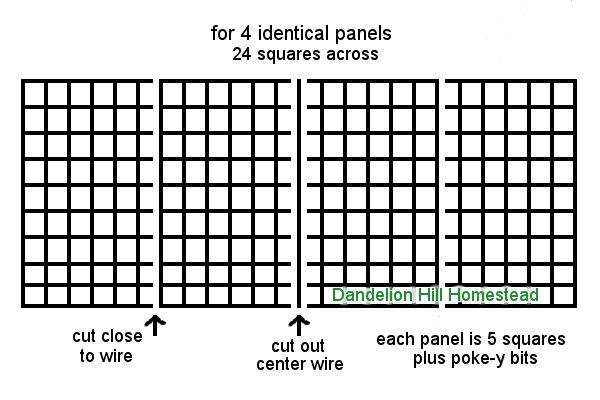 diagram of panels